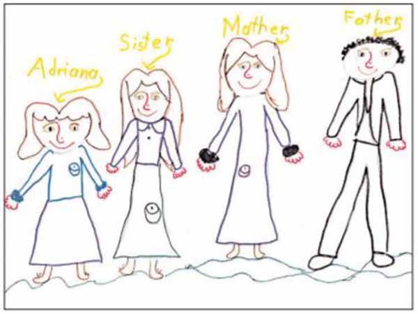 A family portrait